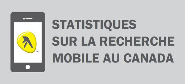 Recherche sur mobile